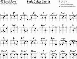 Chord Chart Acoustic Guitar Beautiful Download Acoustic