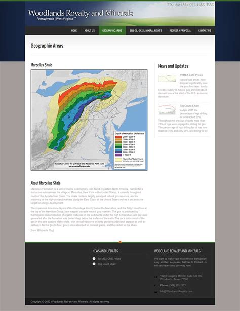 michigan web design and gas company website design traverse city web design