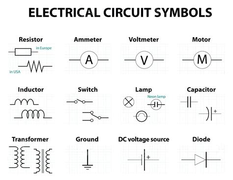 diagram circuit breaker symbol diagram