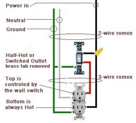 wiring  switched outlet    hot outlet dont
