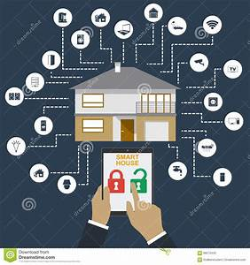 Smart Home Systems : smart home flat design style illustration concept of smart house technology system with ~ Frokenaadalensverden.com Haus und Dekorationen