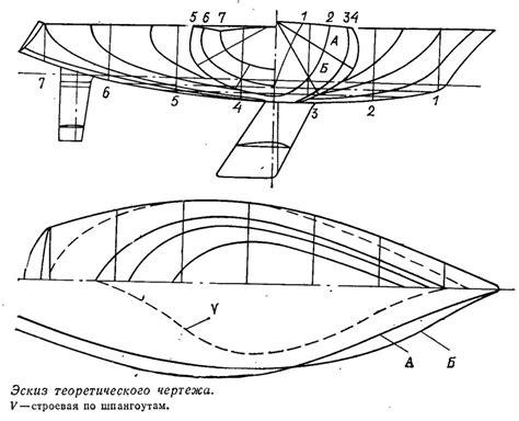 Самодельный анемометр. Как сделать анемометр из электрического двигателя. Калибровка. перевод . ДелайСам.Ру