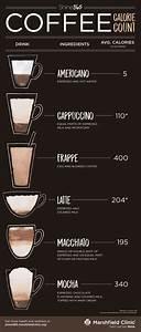 Seasonal Coffee Drinks Hidden Calorie Culprits Shine365