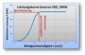 Leistung Windkraftanlage Berechnen : tats chliche leistung von windkraftanlagen nur 5 der nennleistung in baden w rttemberg ~ Themetempest.com Abrechnung