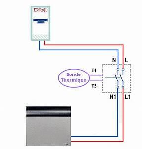 Thermostat Radiateur Electrique : thermostat sans fil pour radiateur electrique thermostat ~ Edinachiropracticcenter.com Idées de Décoration
