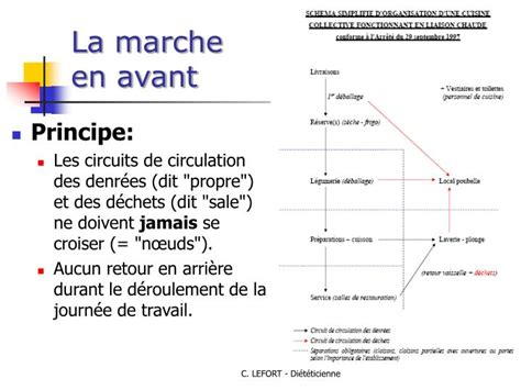 marche en avant cuisine collective ppt securite alimentaire powerpoint presentation id