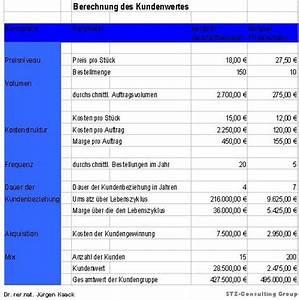 Budget Rechnung : kundenwertanalyse mittelstandswiki ~ Themetempest.com Abrechnung