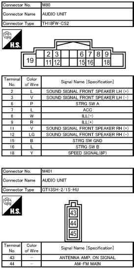 nissan juke stereo wiring diagram