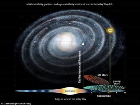 how is the milky way formed did the milky way form inside out