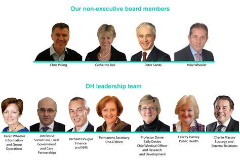 list of cabinet ministers farmersagentartruiz