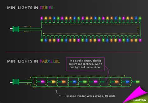 how do led christmas lights work how do lights work department of energy pertaining to led light string