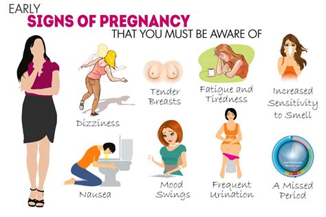 You Must Know These Early Signs Of Pregnancy!  Purehealthcore. Cloud Based Restaurant Pos Find A Dentist Nj. Auto Insurance Companies Ny Gmat Classes Nyc. Criminal Attorneys In Dallas Tx. St Jude Dream Home Taxes Whole Life Insurance. Ars Heating And Cooling Reviews. Log Management Solutions Hotwire Car Insurance. Life Insurance For Pre Existing Conditions. Geriatric Board Review Course