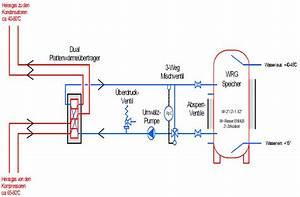 Klimaanlage Selber Bauen Kühlschrank : k hlhaus motor kaltwassersatz schemata ~ Watch28wear.com Haus und Dekorationen