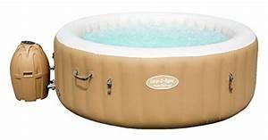 Mini Whirlpool Balkon : bestway lay z spa palm springs airjet whirlpool king ~ Watch28wear.com Haus und Dekorationen