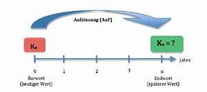 Alter Berechnen Zu Bestimmten Zeitpunkt : kapitalwertmethode einfach erkl rt beispiel mit aufgabe l sung ~ Themetempest.com Abrechnung