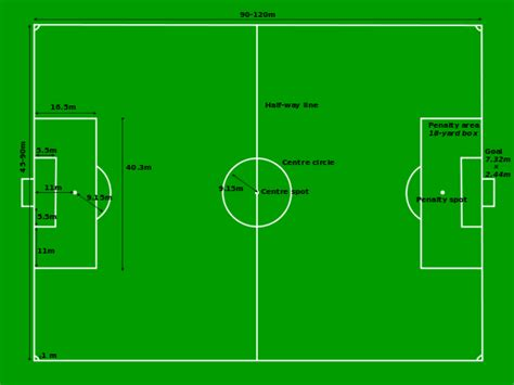 football ground measurement in meter soccer field sizes