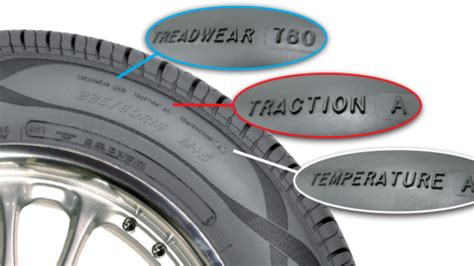 Traction Rating Of Your Car Tires
