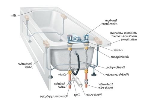 shower tub parts bathtub parts bathtub designs
