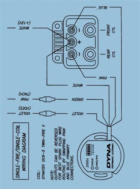 Ultima Ignition Wiring Diagram by Harley Coil Wiring Diagram Diagram Auto Wiring Diagram