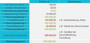 Variable Kosten Pro Stück Berechnen : deckungsbeitrag so wirds gemacht ~ Themetempest.com Abrechnung