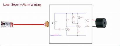 Laser Alarm Security Circuit Note Working Sound