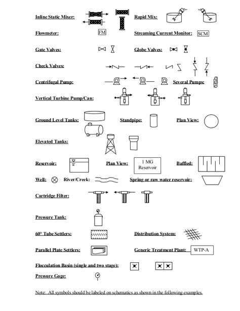 Floor Plan With Electrical Symbols by Symbols And Lay Outs