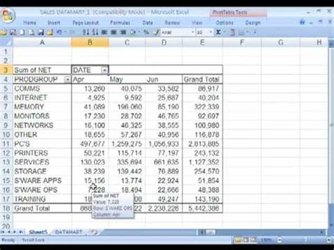 excel pivot tables  analyse  sales youtube
