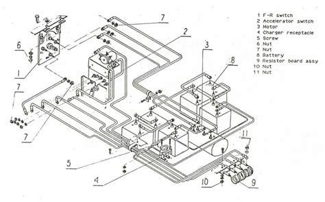 ez go textron wiring diagram wiring diagram and