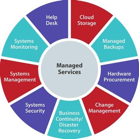 managed service provider  benefits