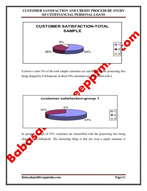 Citifinancial Personal Loan Customer Care by A Project Report On Customer Satisfaction And Credit