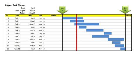 gantt chart template excel diagram  excel
