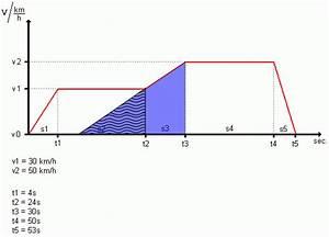 Wärmestrom Berechnen Formel : berechnen der einzelnen strecken in einem v t diagramm ~ Themetempest.com Abrechnung