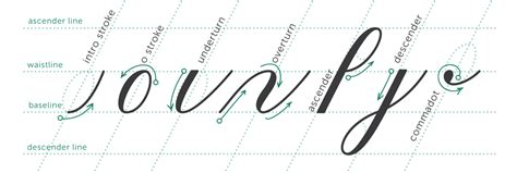 93+ Basic Calligraphy Strokes  Basic Brush Calligraphy Strokes The Oval, But Well Cover Others