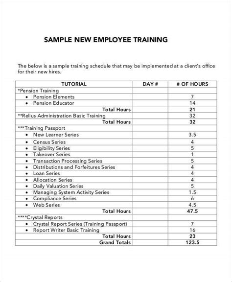 employee training plan templates  samples