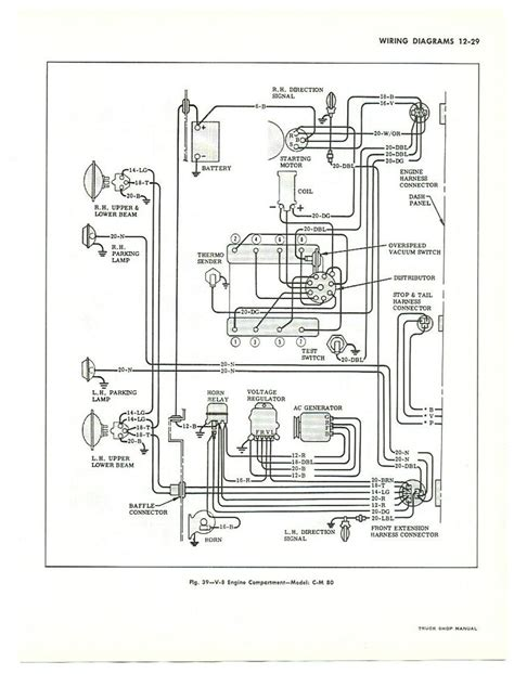 Chevy Truck Wiring Diagram For Large