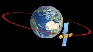Orbits / Telecommunications & Integrated Applications ...