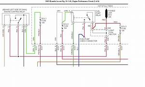 Hyundai Getz Fuel Pump Relay Location