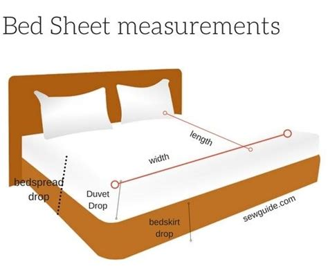 Width Of Bed by Bed Sheet Sizes Flat Sheets Fitted Sheets Comforter