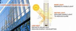 ClearShade honeycomb glazing saves energy