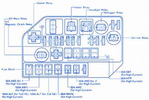 Gmc Canyon 2006 Main Fuse Box  Block Circuit Breaker Diagram  U00bb Carfusebox