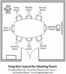 Feng Shui Layout For A Meeting Room