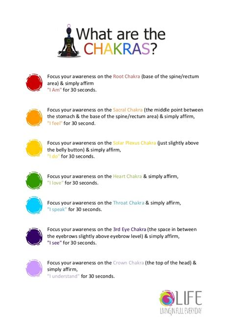 What Are The Chakras? Chakra Meditation Guide