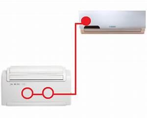 Climatisation Sans Unité Extérieure : unico twin climatiseur olimpia splendid ~ Premium-room.com Idées de Décoration
