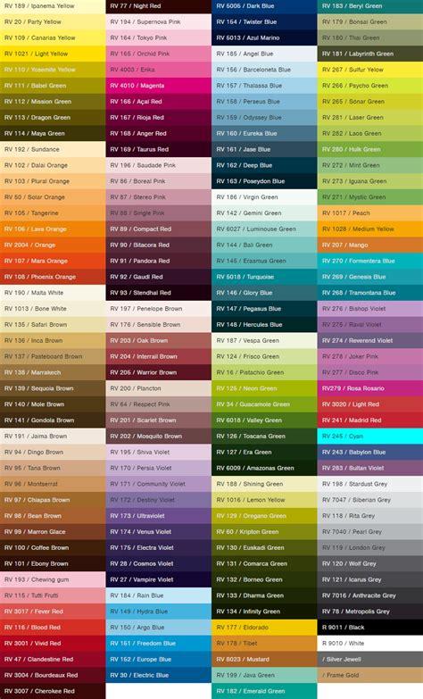 montana spray paint colors chart paint color ideas