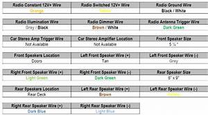 2000 Isuzu Rodeo Radio Wiring Diagram