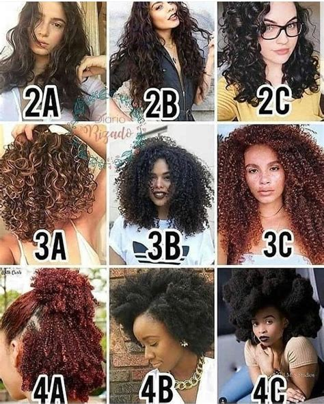 Curly hair types Curly hair styles naturally Curly hair