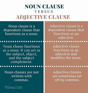 How Would We Identify The Noun Clause And An Adjective Class