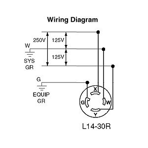 L14 30 Wire Diagram by Solar To L14 30 Wiring Diagram Wiring Diagram