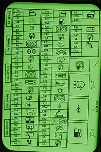 Car Fuse Box Diagrams  U2013 Page 33  U2013 Circuit Wiring Diagrams