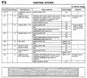 93 Mazda Mx3 Wiring Diagram